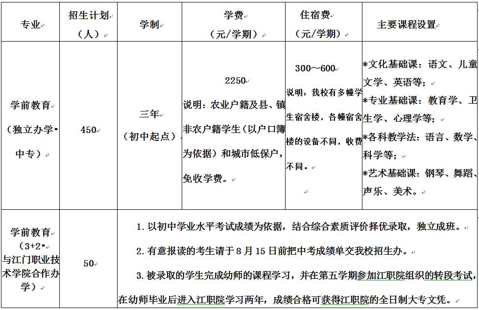江门幼儿师范学校2020年招生简章